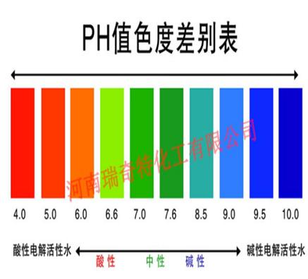 使用荧光增白剂RQT-C-3可使水分颜料的PH值保持在7-9左右